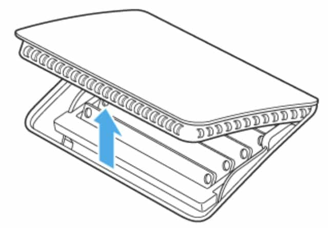 iMac 27インチ メモリ増設手順|フタの取り外し
