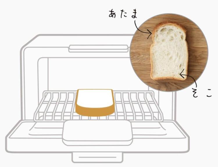 バルミューダ トースターにパンを入れる