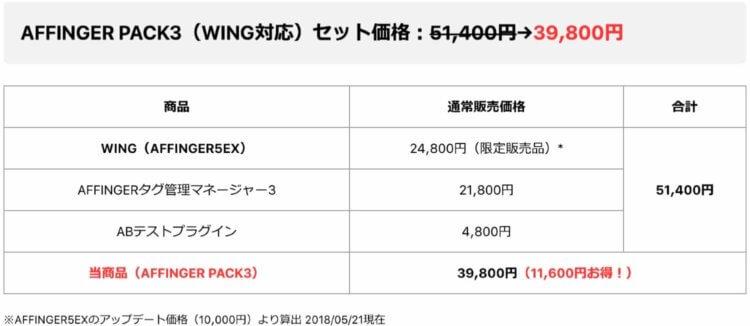 AFFINGER PACK3(WING対応)の価格