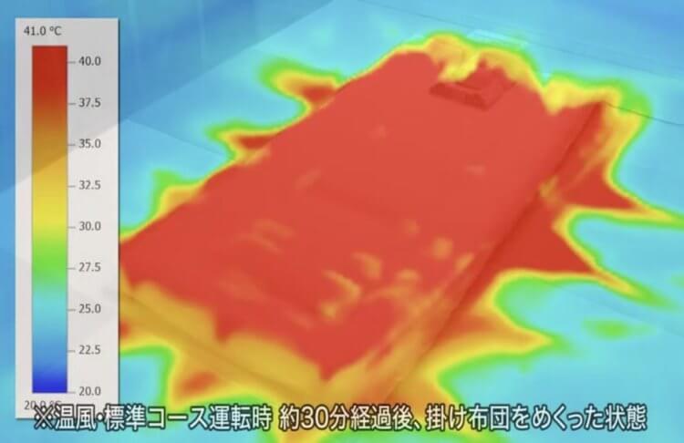 象印 布団乾燥機の温度をチェック
